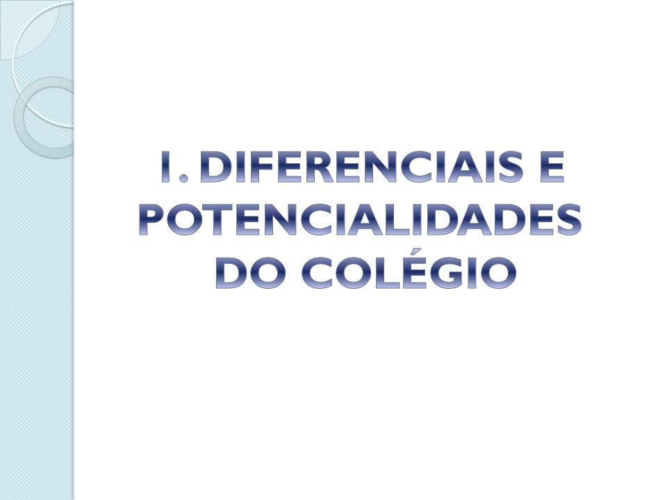 1. DIFERENCIAIS E POTENCIALIDADES DO COLÉGIO