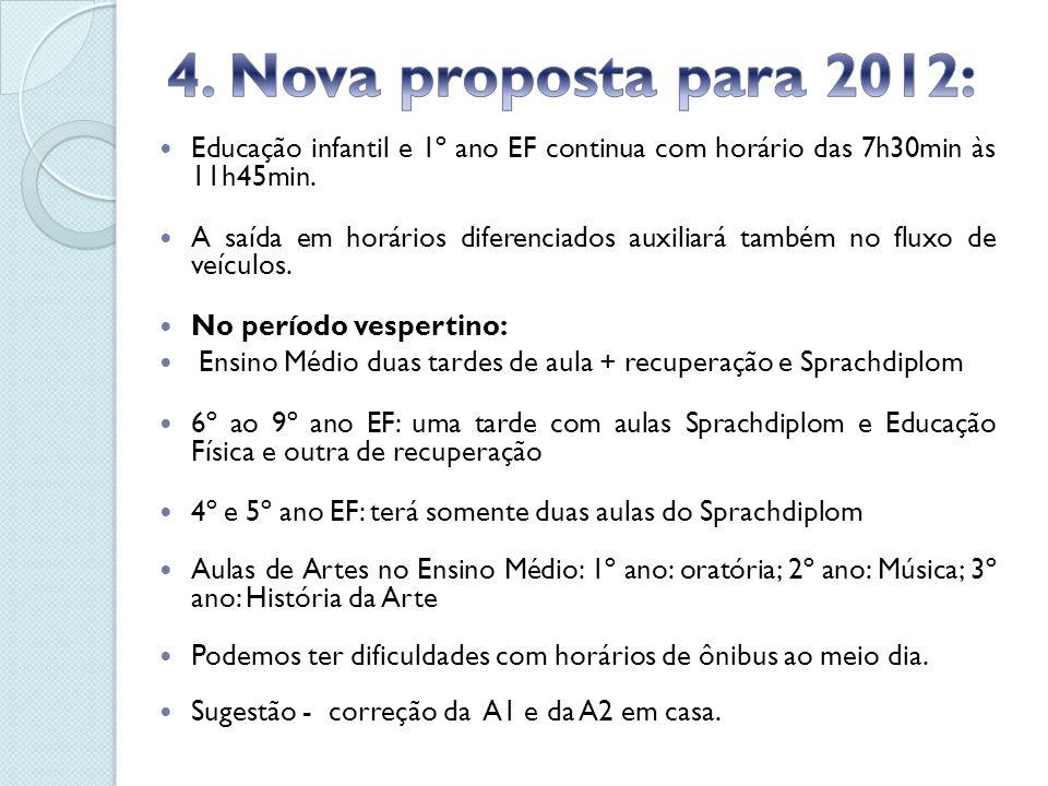 4. Nova proposta para 2012: Educação infantil e 1º ano EF continua com horário das 7h30min às 11h45min.