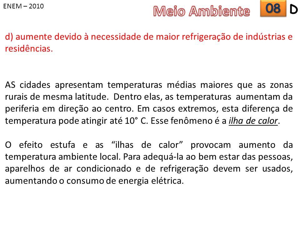 ENEM – 2010 Meio Ambiente. 08. D. d) aumente devido à necessidade de maior refrigeração de indústrias e residências.