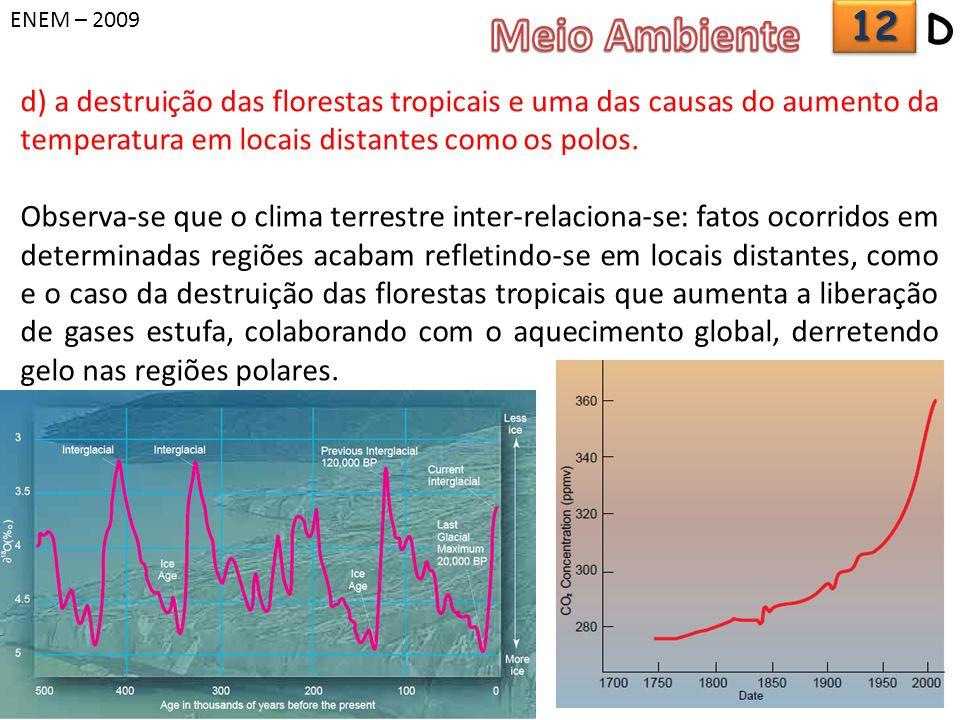 ENEM – 2009 Meio Ambiente. 12. D.