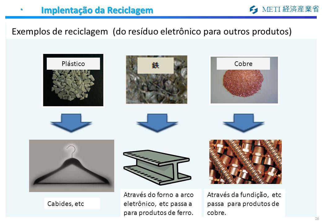 Exemplos de reciclagem (do resíduo eletrônico para outros produtos)