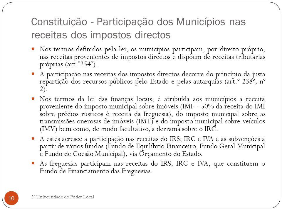 Constituição - Participação dos Municípios nas receitas dos impostos directos
