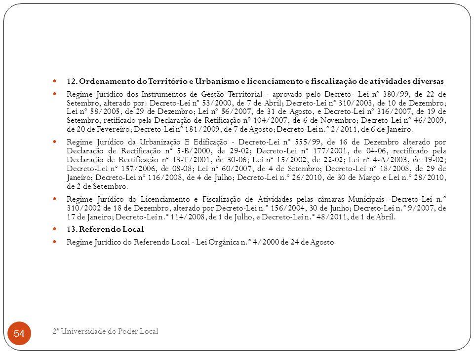 12. Ordenamento do Território e Urbanismo e licenciamento e fiscalização de atividades diversas