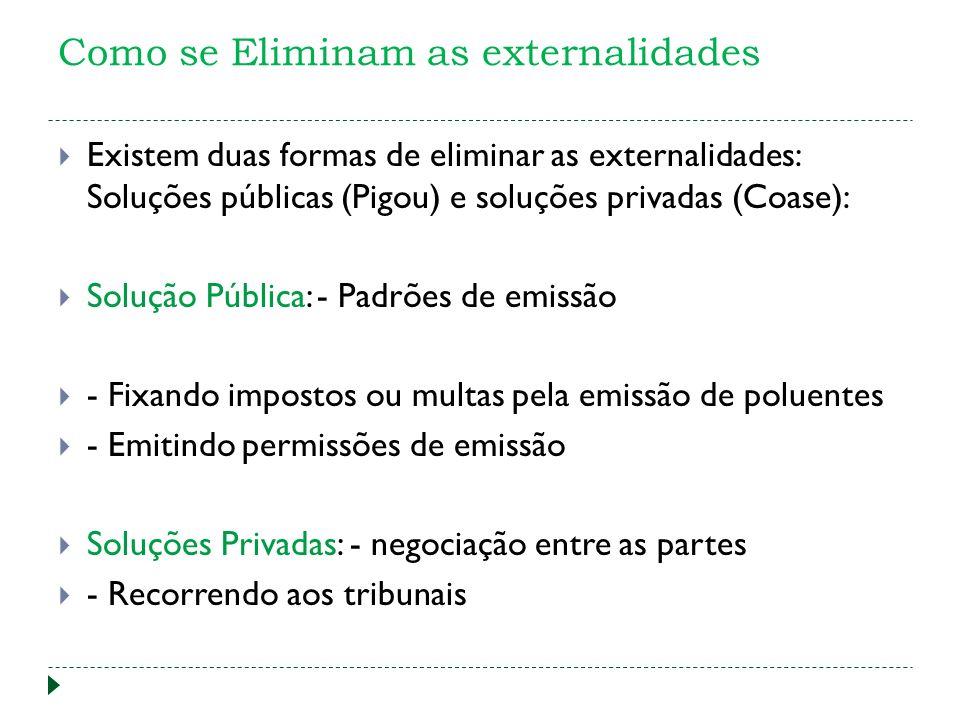 Como se Eliminam as externalidades