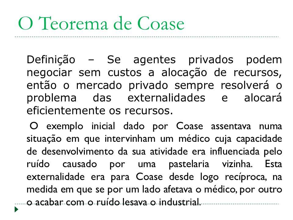 O Teorema de Coase