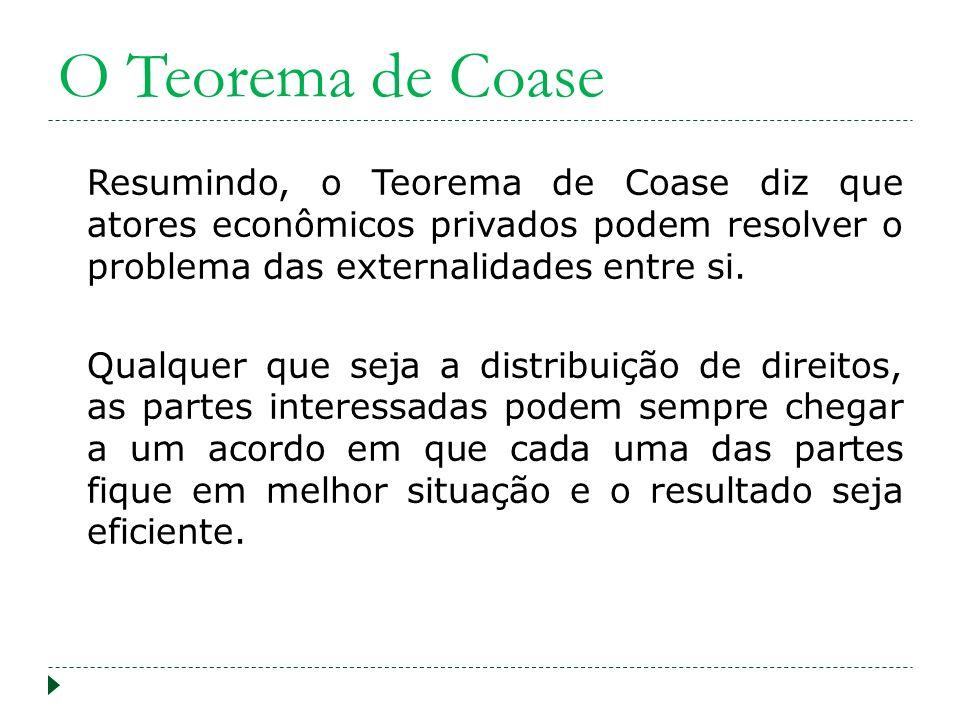 O Teorema de Coase Resumindo, o Teorema de Coase diz que atores econômicos privados podem resolver o problema das externalidades entre si.