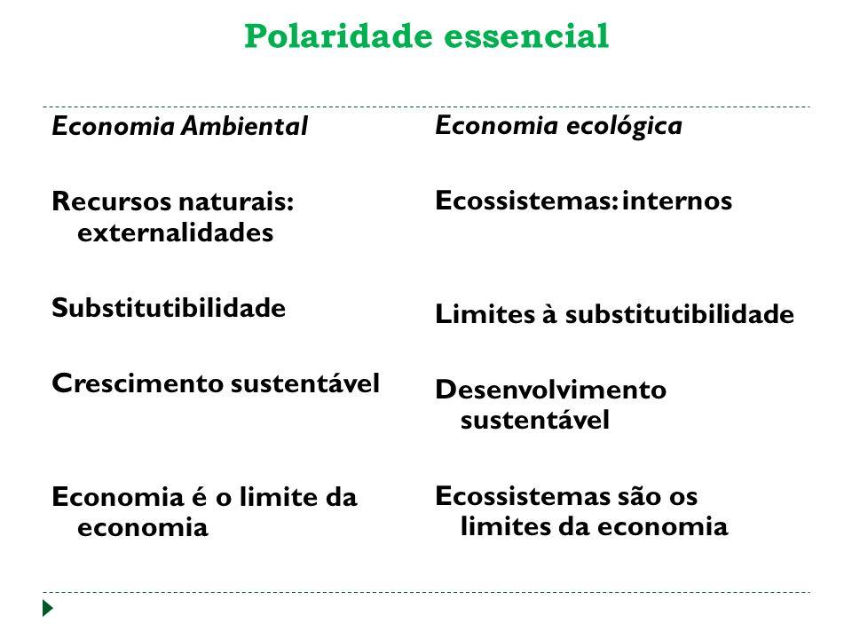 Polaridade essencial Economia Ambiental Economia ecológica