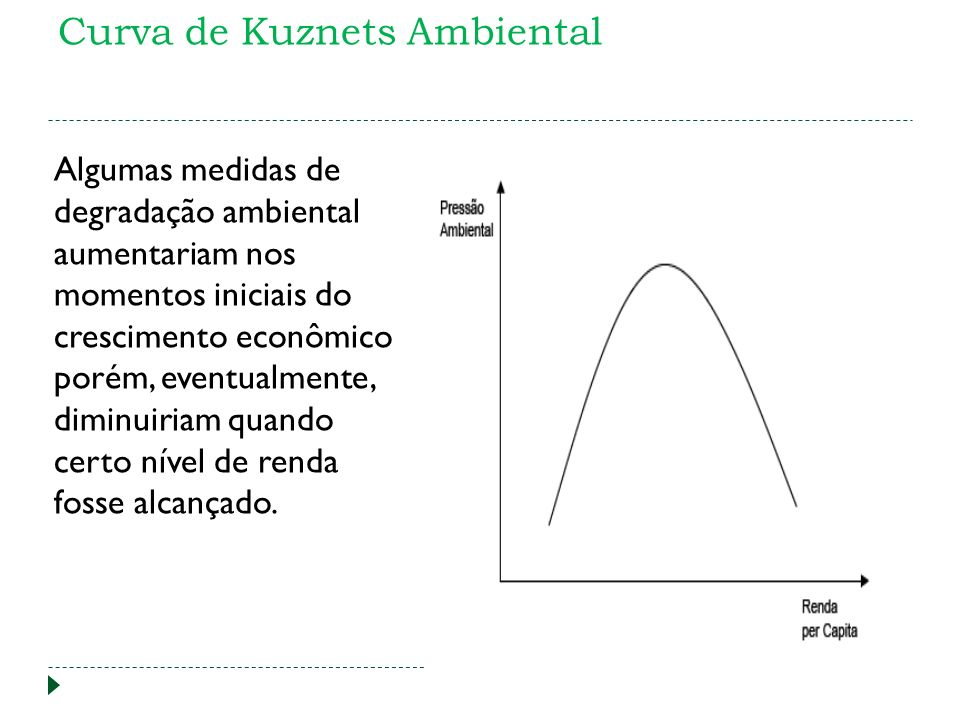 Curva de Kuznets Ambiental