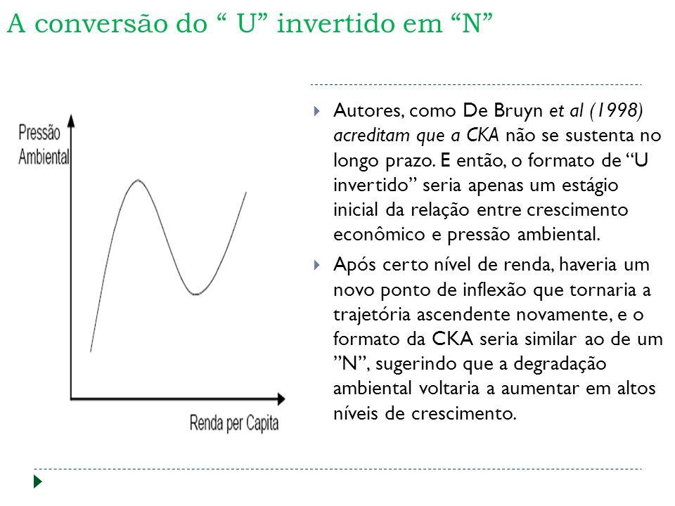 A conversão do U invertido em N