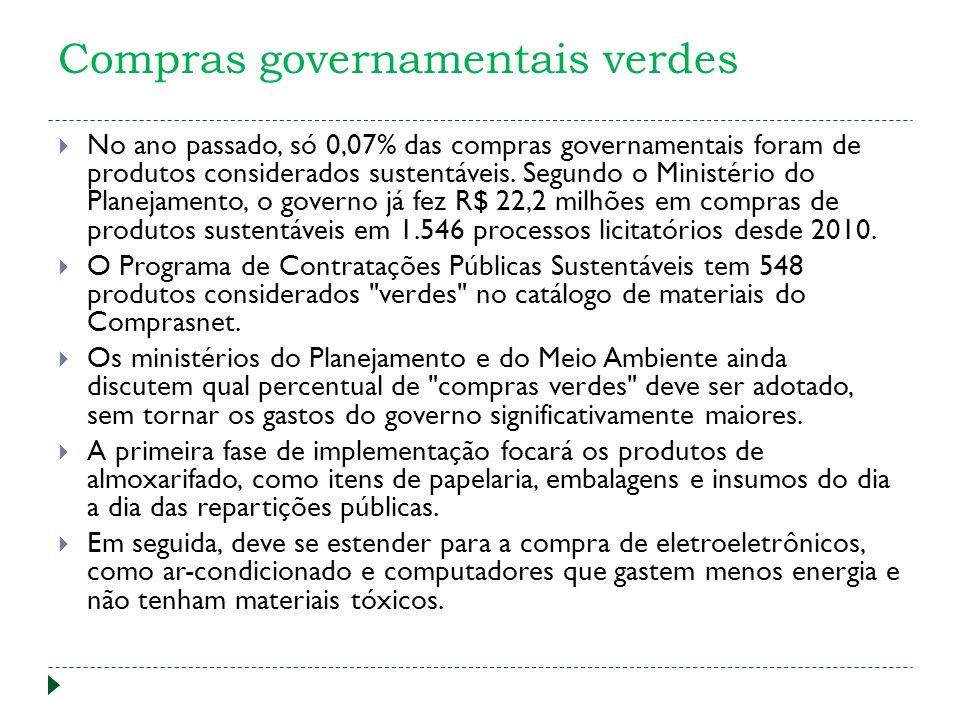 Compras governamentais verdes