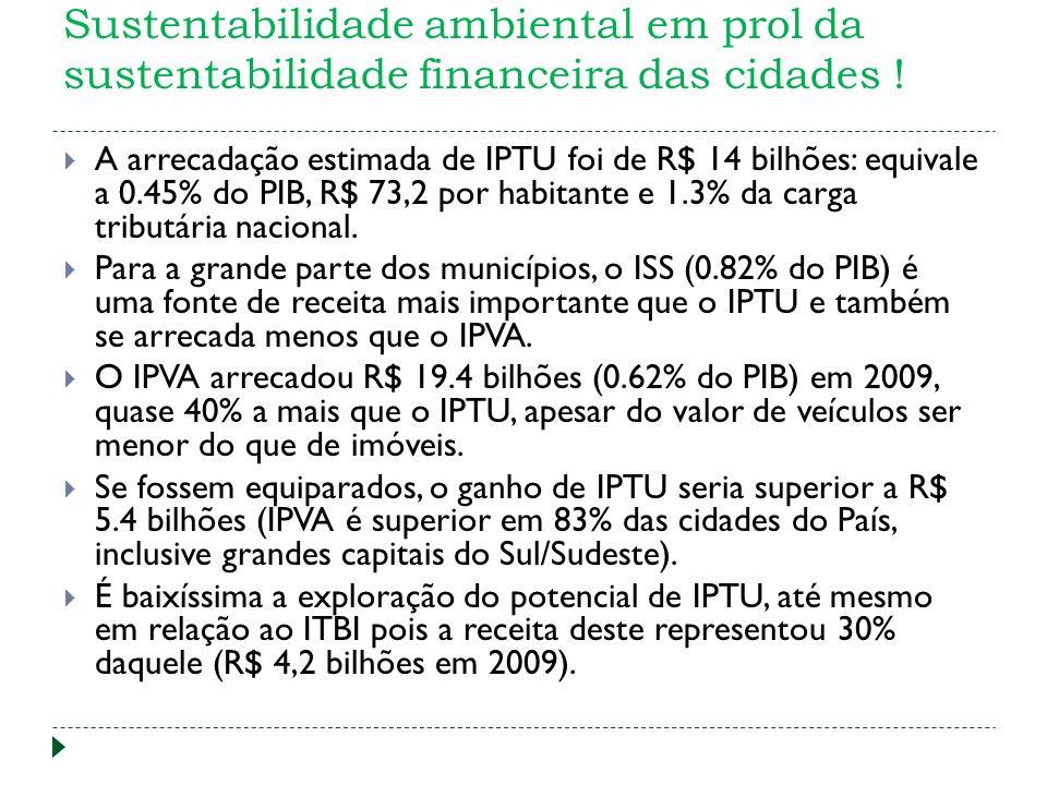 Sustentabilidade ambiental em prol da sustentabilidade financeira das cidades !