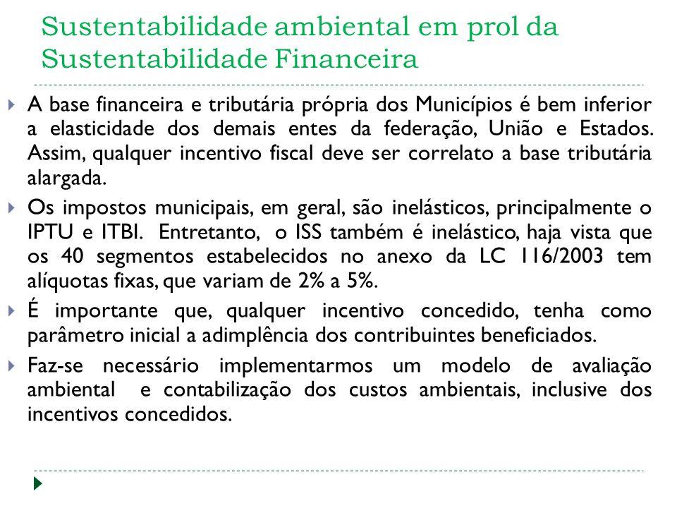 Sustentabilidade ambiental em prol da Sustentabilidade Financeira