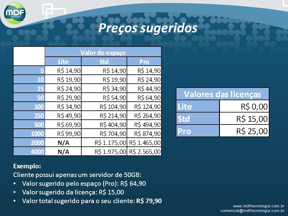 Preços sugeridos Exemplo: Cliente possui apenas um servidor de 50GB: