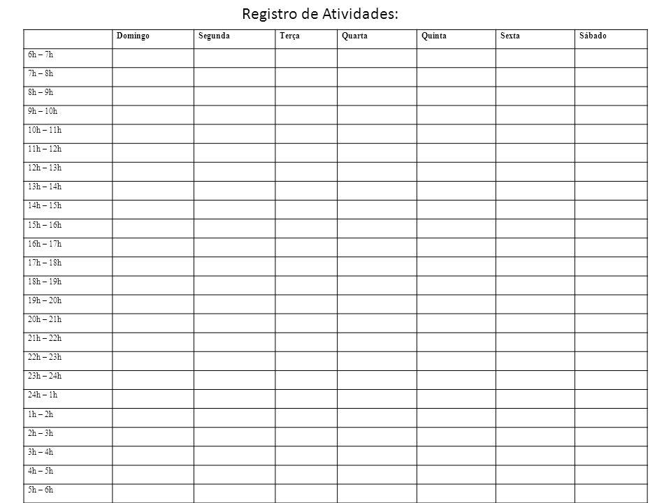 Registro de Atividades: