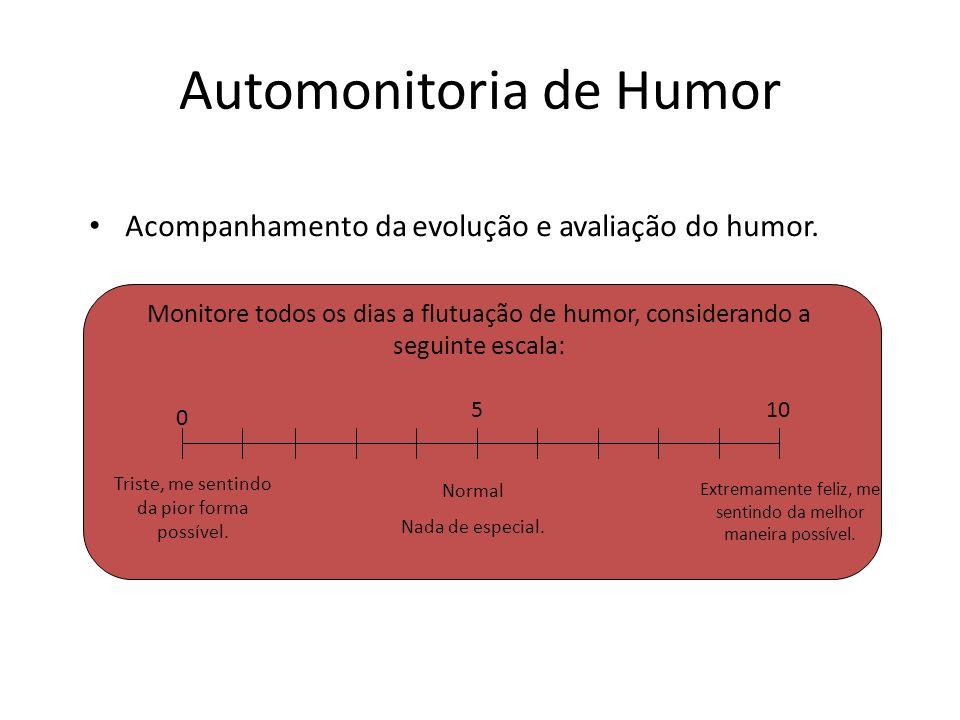 Automonitoria de Humor