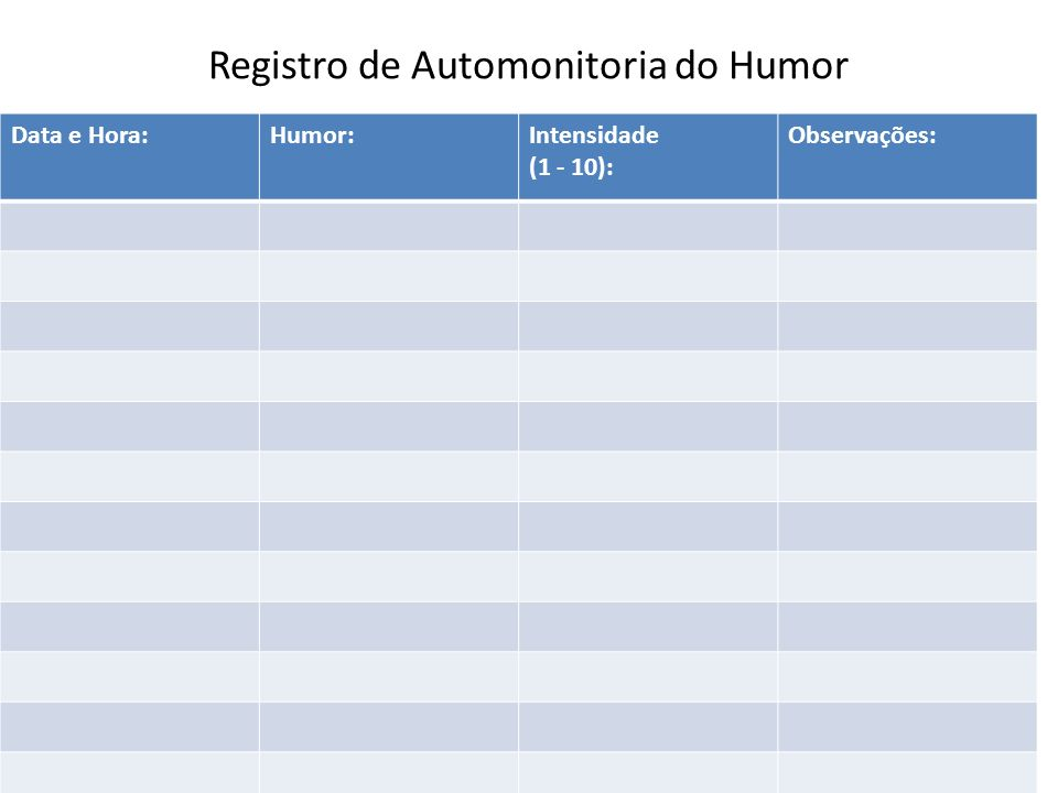 Registro de Automonitoria do Humor