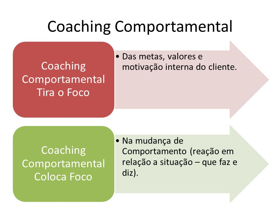 Coaching Comportamental