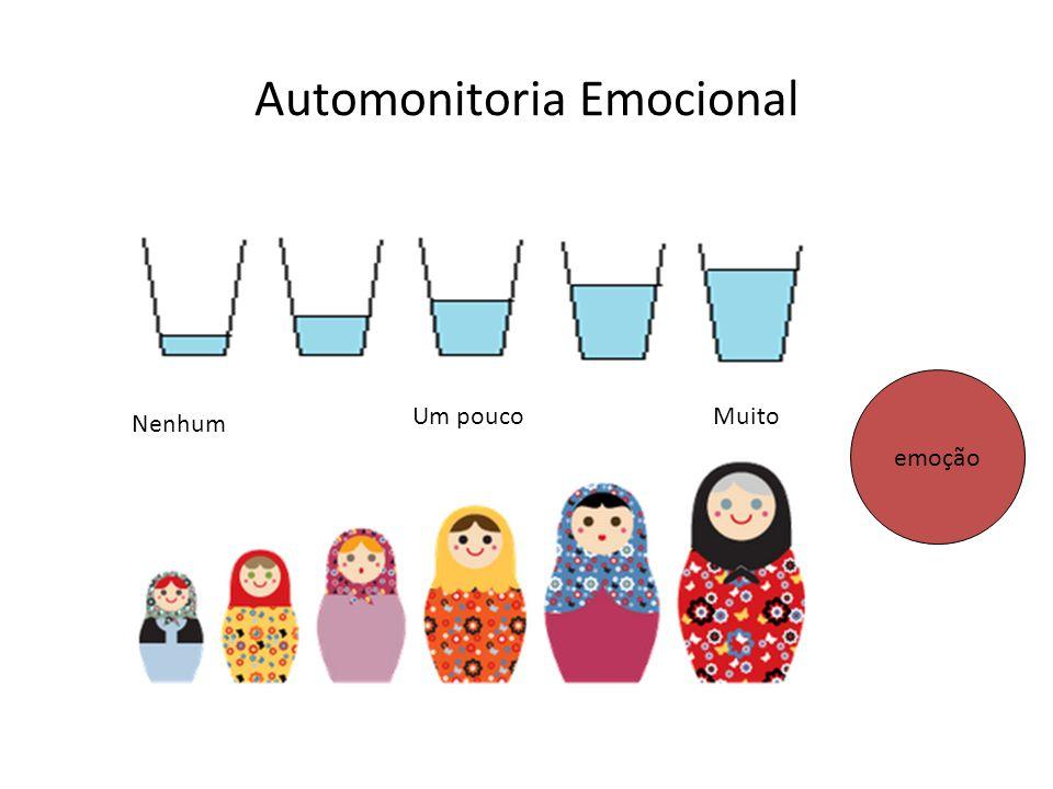 Automonitoria Emocional