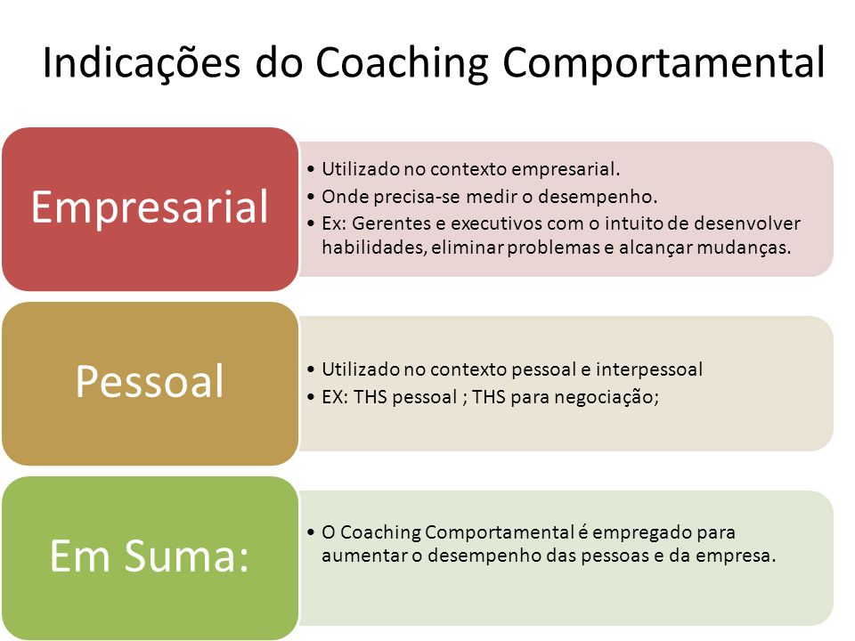 Indicações do Coaching Comportamental