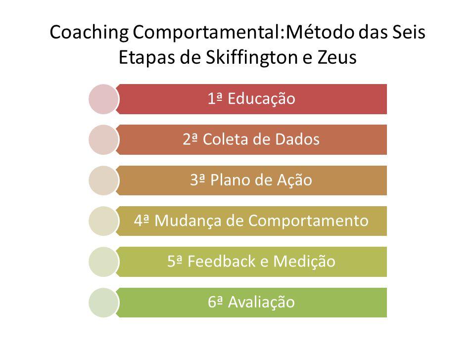 Coaching Comportamental:Método das Seis Etapas de Skiffington e Zeus