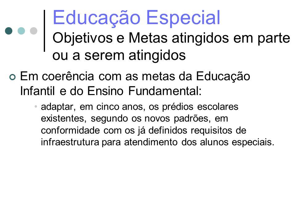 Educação Especial Objetivos e Metas atingidos em parte ou a serem atingidos
