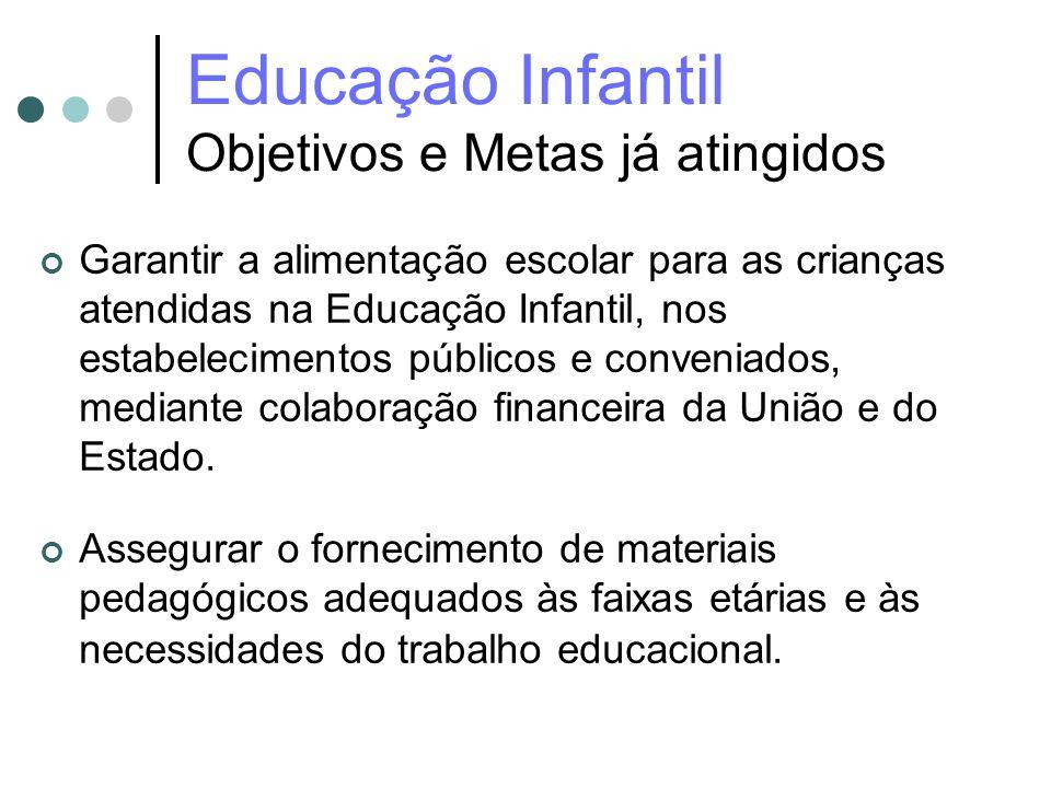 Educação Infantil Objetivos e Metas já atingidos