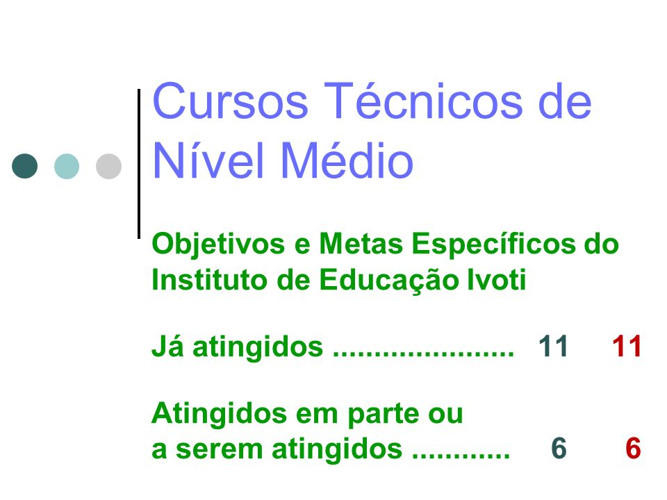Cursos Técnicos de Nível Médio Objetivos e Metas Específicos do Instituto de Educação Ivoti Já atingidos ......................