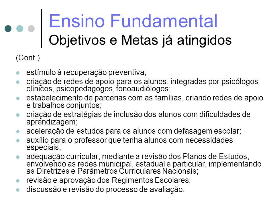 Ensino Fundamental Objetivos e Metas já atingidos