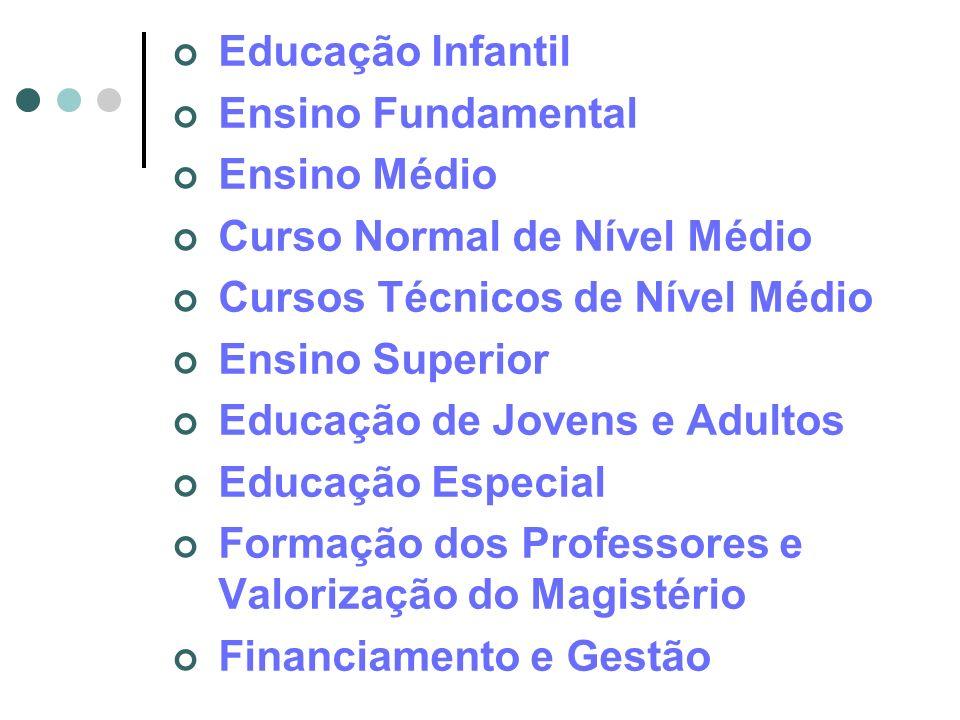 Educação Infantil Ensino Fundamental. Ensino Médio. Curso Normal de Nível Médio. Cursos Técnicos de Nível Médio.