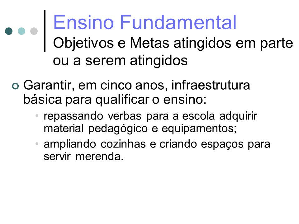 Ensino Fundamental Objetivos e Metas atingidos em parte ou a serem atingidos