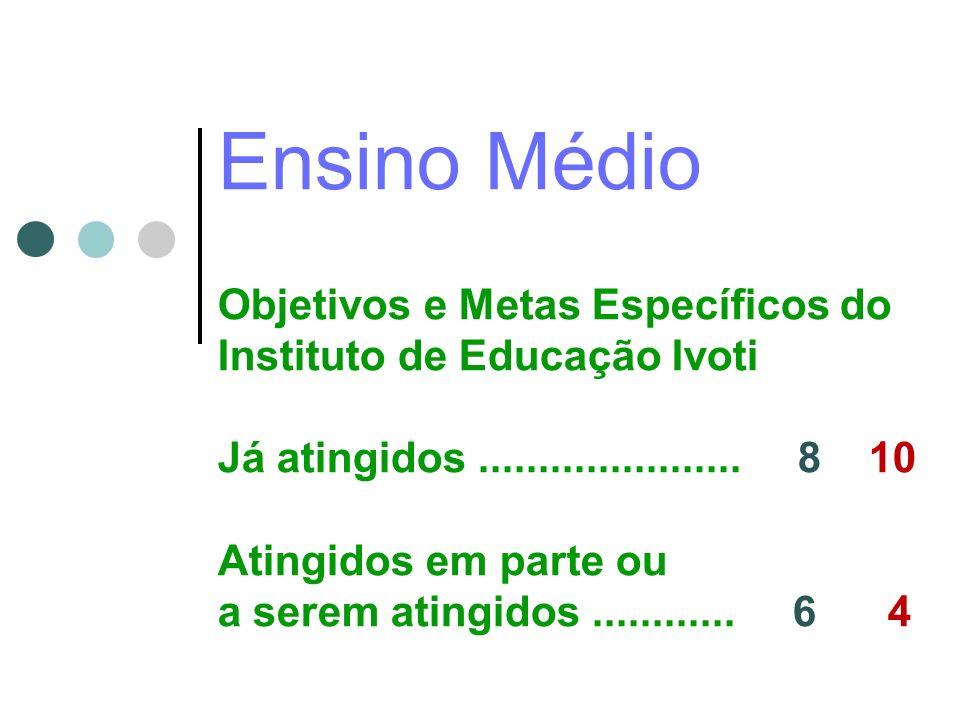 Ensino Médio Objetivos e Metas Específicos do Instituto de Educação Ivoti Já atingidos ......................