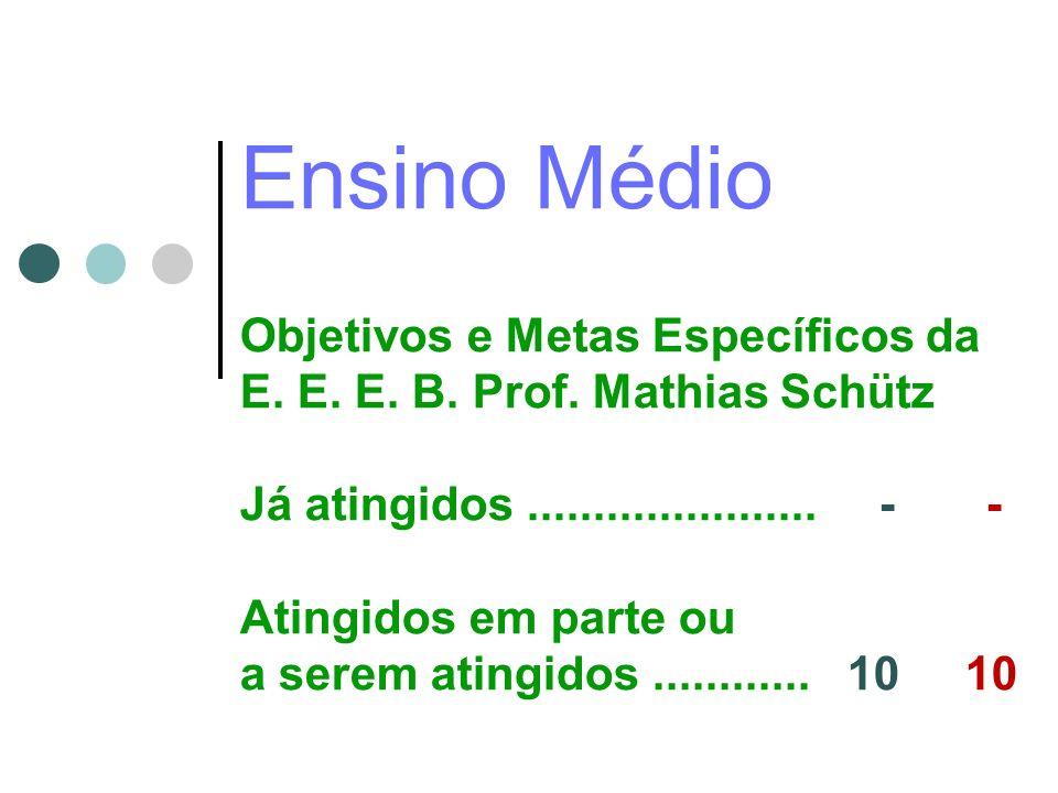 Ensino Médio Objetivos e Metas Específicos da E. E. E. B. Prof