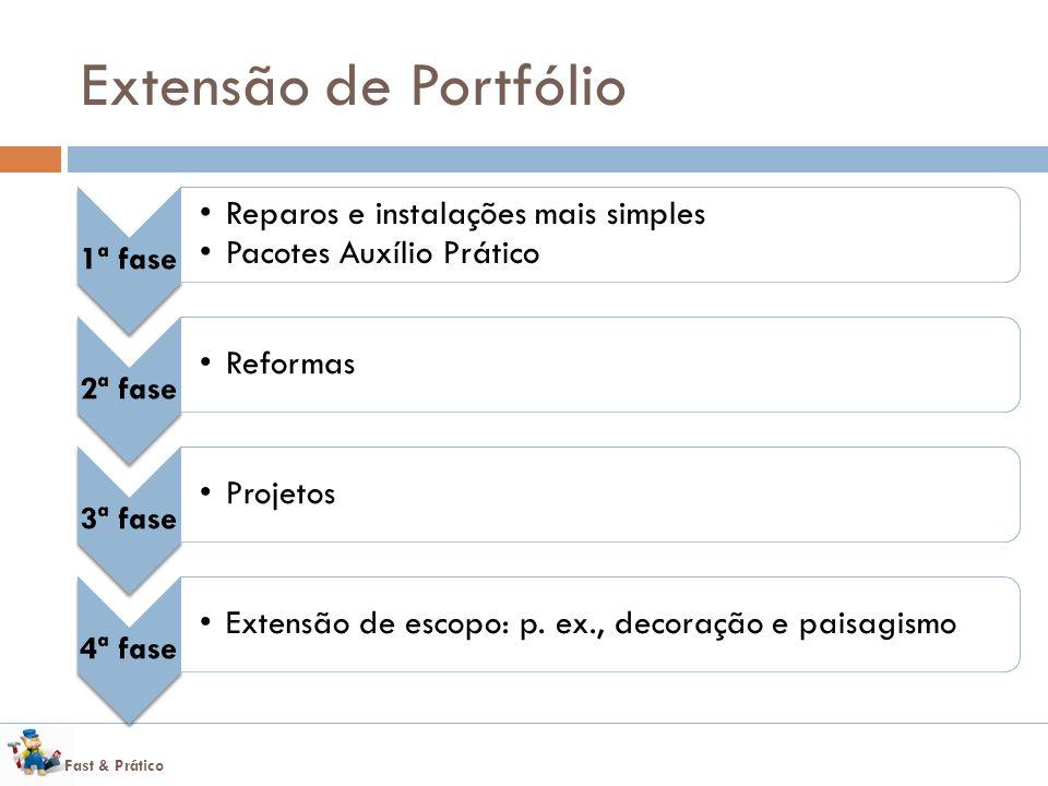 Extensão de Portfólio Reparos e instalações mais simples