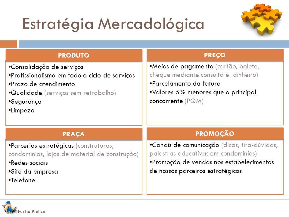 Estratégia Mercadológica