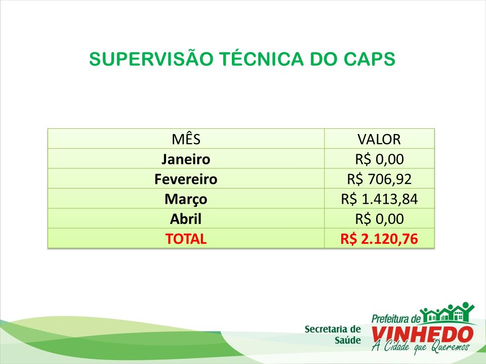SUPERVISÃO TÉCNICA DO CAPS
