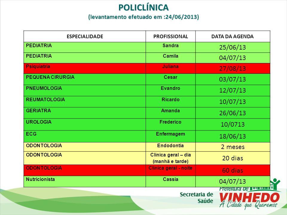 (levantamento efetuado em :24/06/2013)