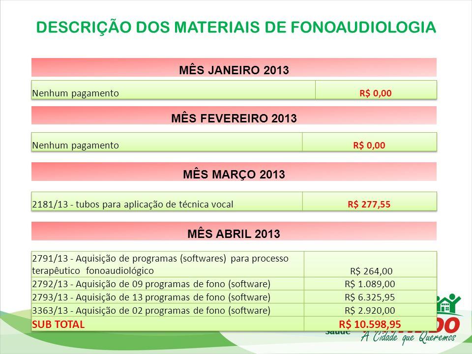 DESCRIÇÃO DOS MATERIAIS DE FONOAUDIOLOGIA