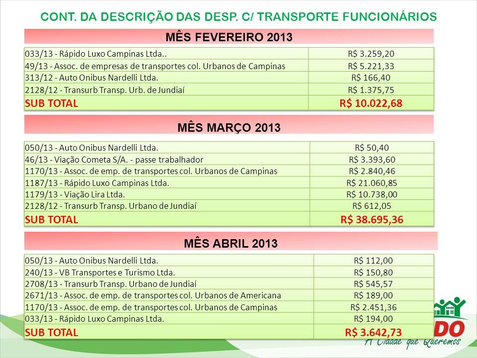 CONT. DA DESCRIÇÃO DAS DESP. C/ TRANSPORTE FUNCIONÁRIOS