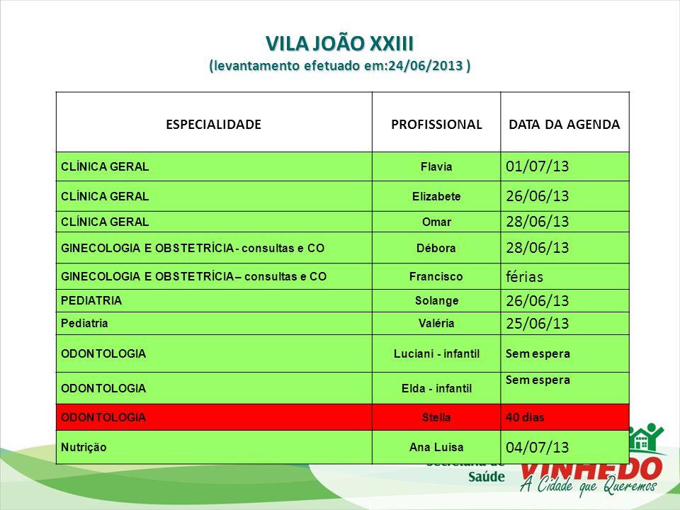 (levantamento efetuado em:24/06/2013 )