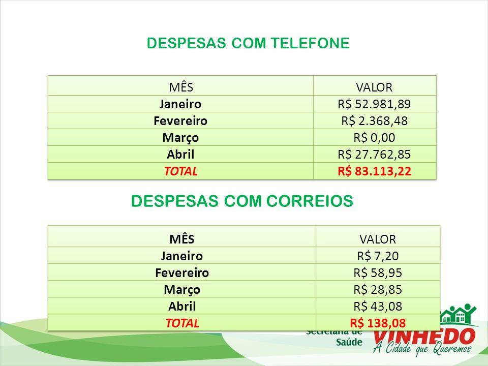DESPESAS COM CORREIOS DESPESAS COM TELEFONE MÊS VALOR Janeiro
