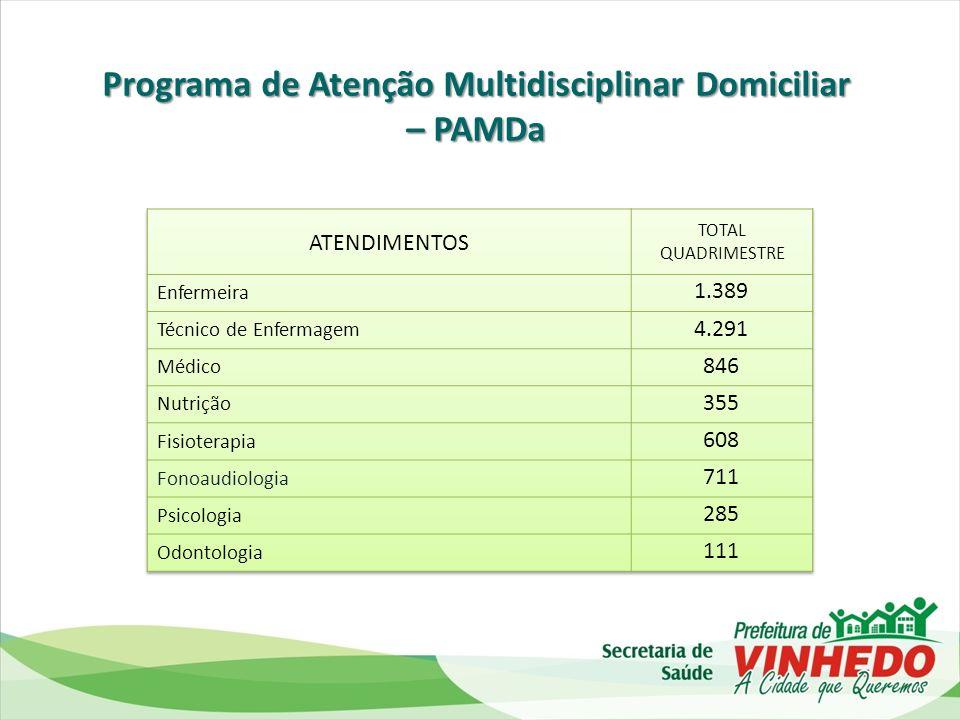 Programa de Atenção Multidisciplinar Domiciliar – PAMDa
