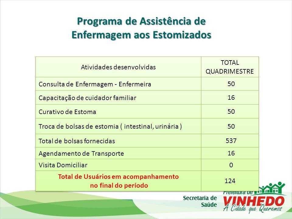 Programa de Assistência de Enfermagem aos Estomizados