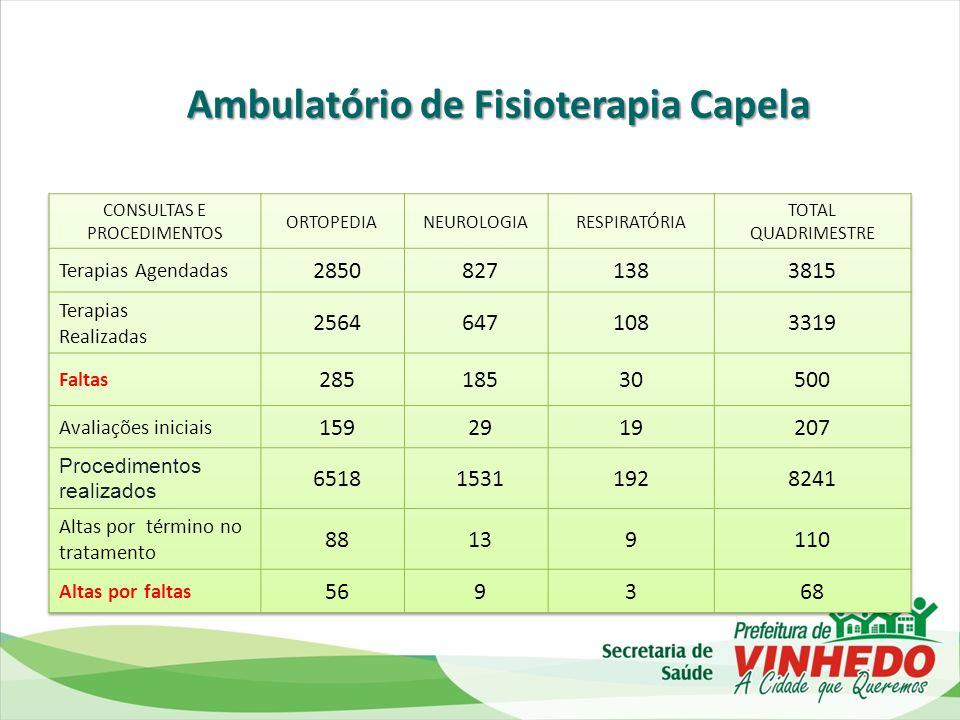 Ambulatório de Fisioterapia Capela