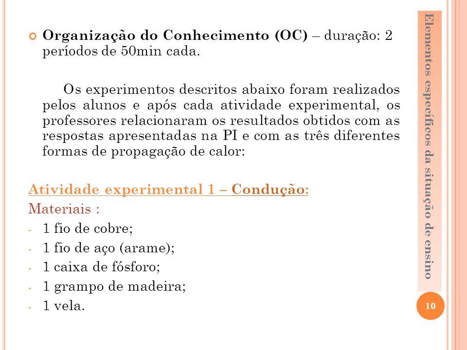 Organização do Conhecimento (OC) – duração: 2 períodos de 50min cada.