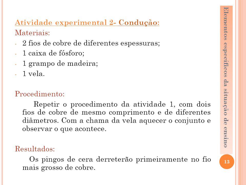 Atividade experimental 2- Condução: Materiais: