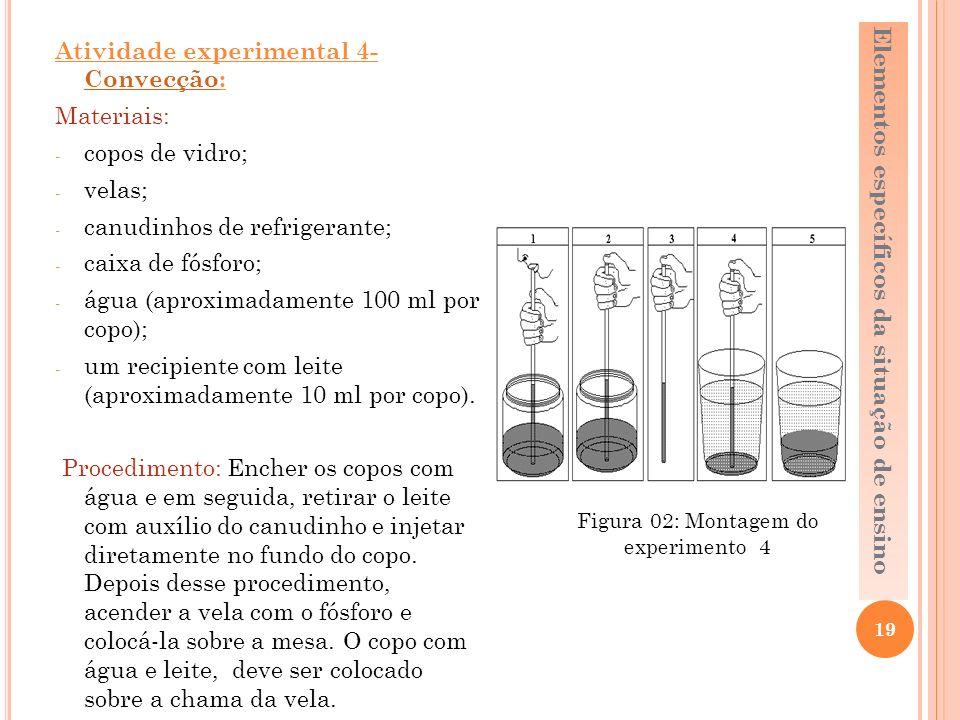 Figura 02: Montagem do experimento 4