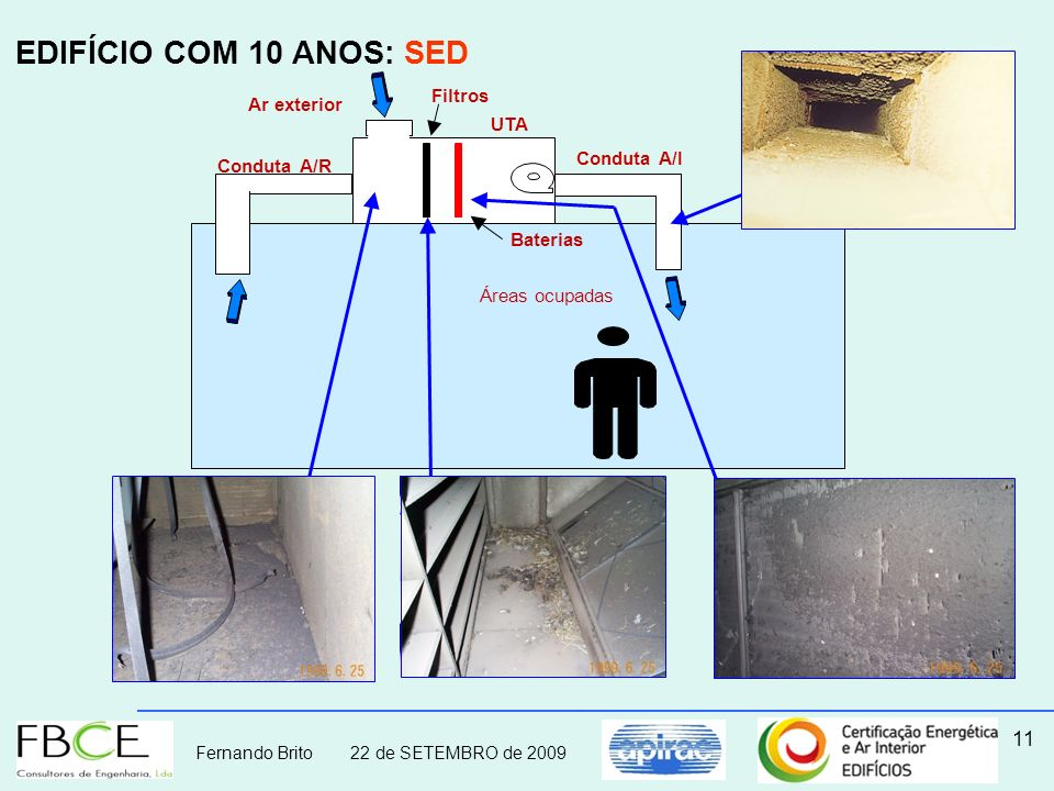 EDIFÍCIO COM 10 ANOS: SED Filtros Ar exterior UTA Conduta A/I