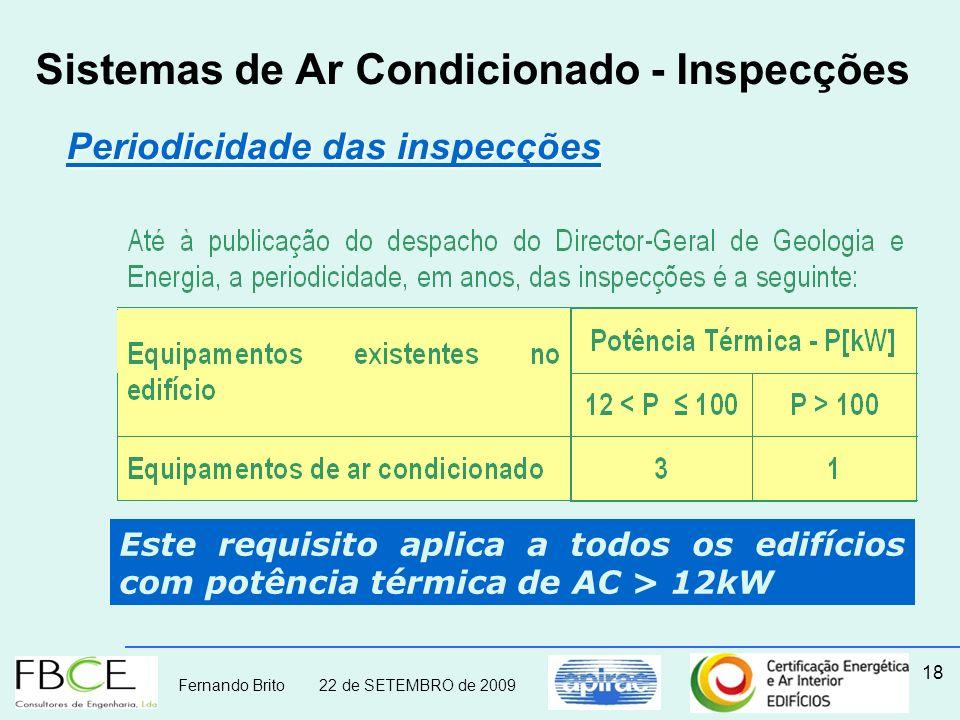 Sistemas de Ar Condicionado - Inspecções