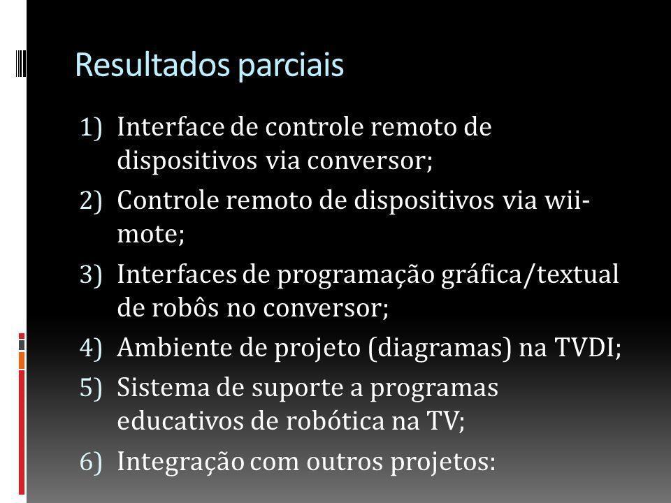 Resultados parciais Interface de controle remoto de dispositivos via conversor; Controle remoto de dispositivos via wii- mote;