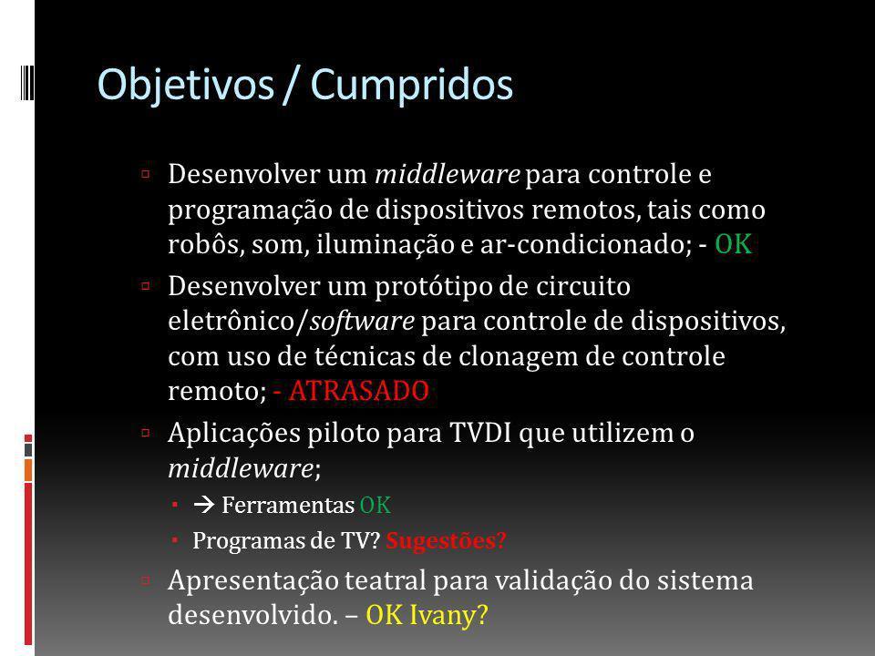Objetivos / Cumpridos